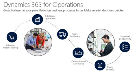Dynamics 365 Extensions: The New Finance & Operations