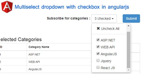 Multiselect dropdown with checkbox in angularjs | DotNet