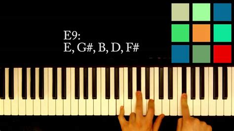 How To Play An E9 Chord On The Piano - YouTube