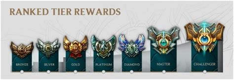 Victorious Maokai Confirmed to be 2016's Season Ranked