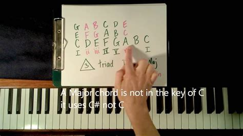 What is a chord? How to Play Chords on Piano for Beginners