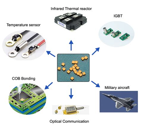 Ceramic Leadless Chip For Thermopile Sensors For Infrared